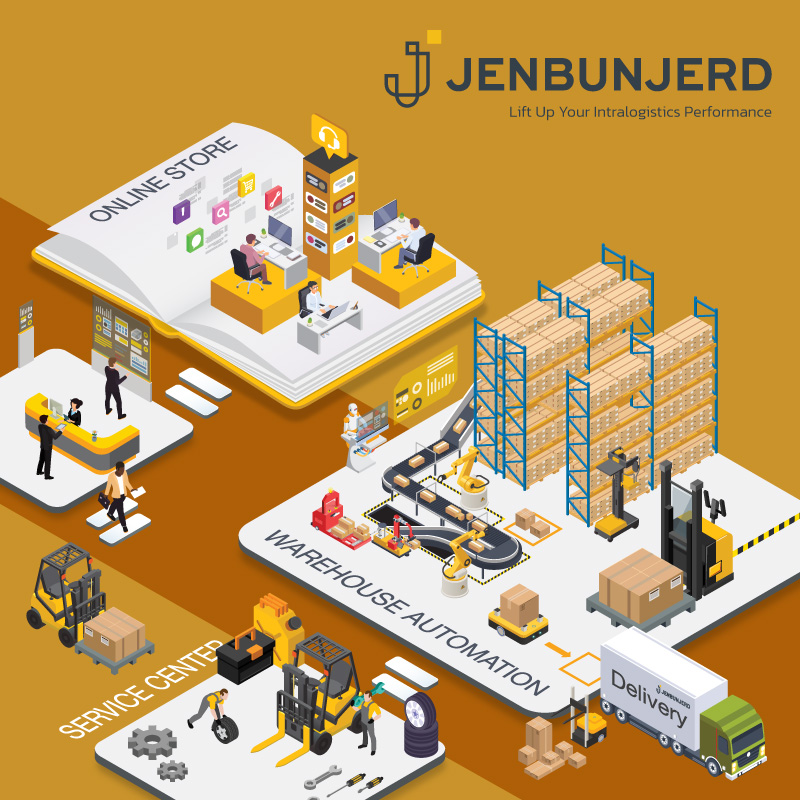 Jenbunjerd Move Forward